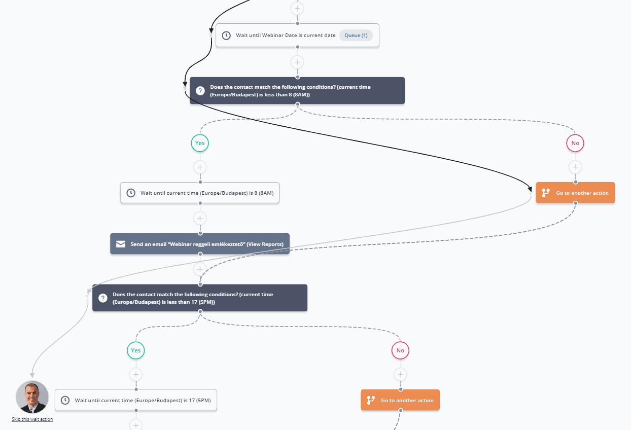ActiveCampaign felhasználó nyomkövetése egy automatizmuson belül